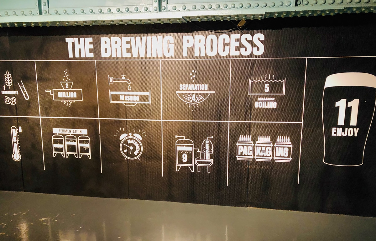 Guinness brew process